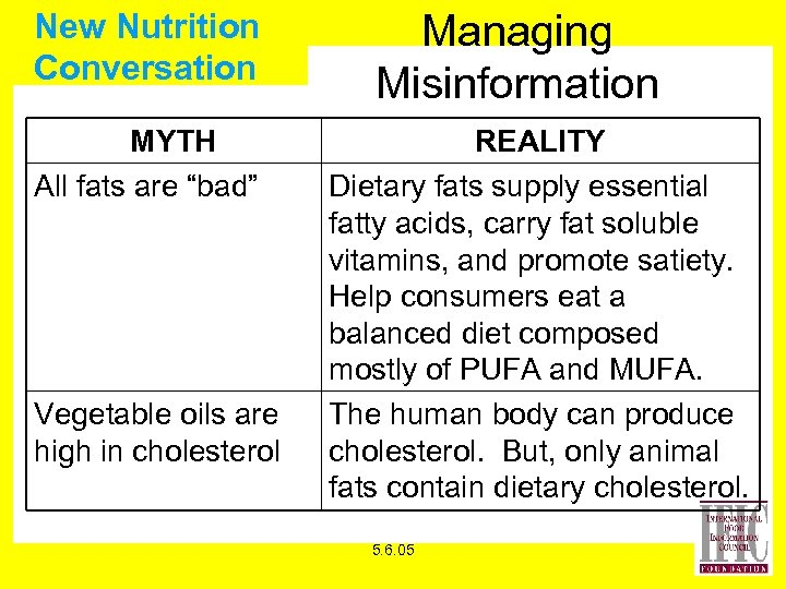 """New Nutrition Conversation MYTH All fats are """"bad"""" Vegetable oils are high in cholesterol"""