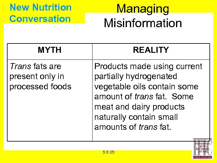 New Nutrition Conversation Managing Misinformation MYTH Trans fats are present only in processed foods