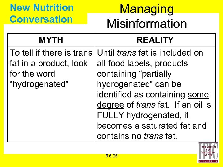 New Nutrition Conversation MYTH To tell if there is trans fat in a product,