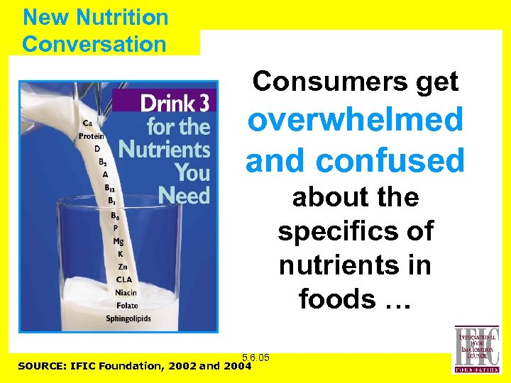 New Nutrition Conversation Consumers get overwhelmed and confused about the specifics of nutrients in