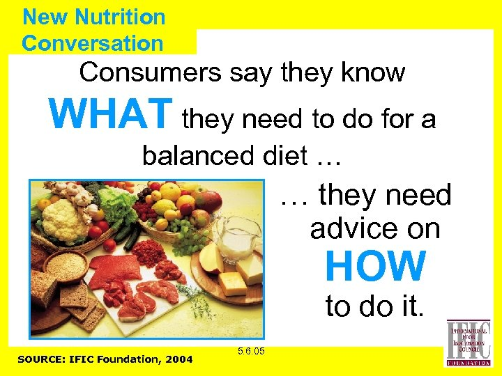 New Nutrition Conversation Consumers say they know WHAT they need to do for a