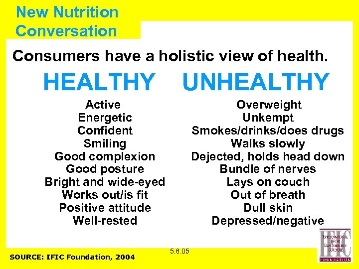 New Nutrition Conversation Consumers have a holistic view of health. HEALTHY UNHEALTHY Active Energetic