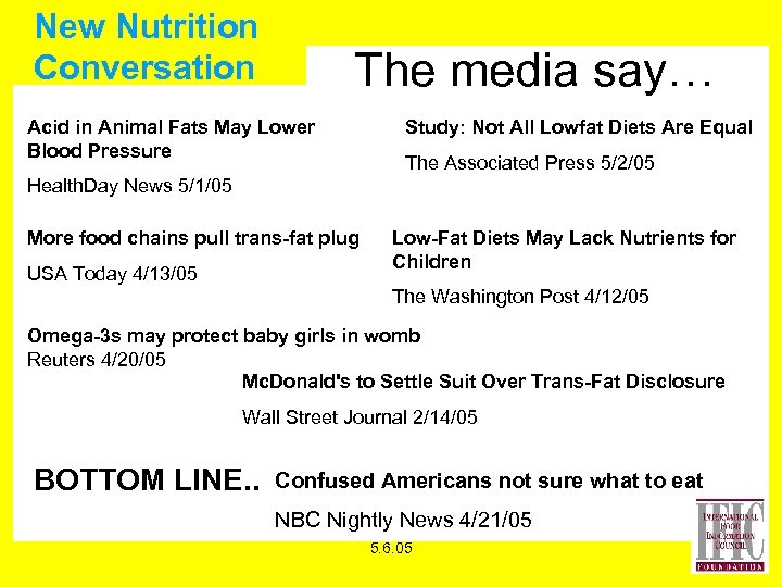New Nutrition Conversation The media say… Acid in Animal Fats May Lower Blood Pressure