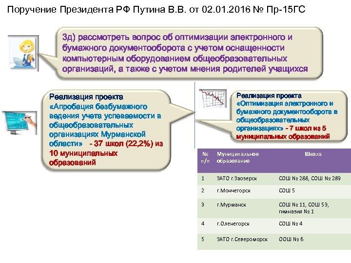 Поручение Президента РФ Путина В. В. от 02. 01. 2016 № Пр-15 ГС 3