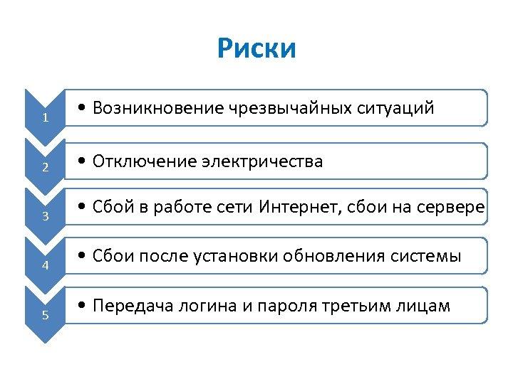 Риски 1 • Возникновение чрезвычайных ситуаций 2 • Отключение электричества 3 • Сбой в