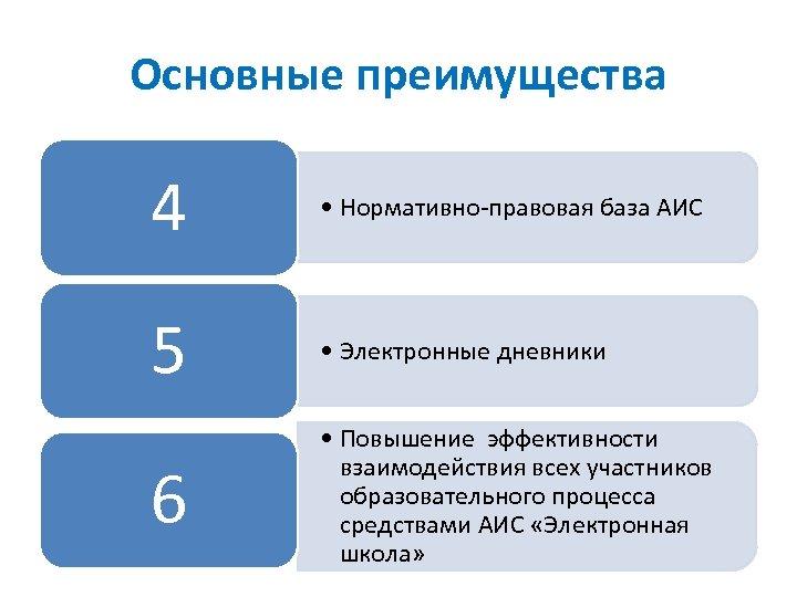 Основные преимущества 4 • Нормативно-правовая база АИС 5 • Электронные дневники 6 • Повышение