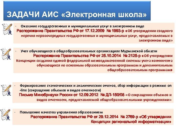 ЗАДАЧИ АИС «Электронная школа» - Оказание государственных и муниципальных услуг в электронном виде Распоряжение