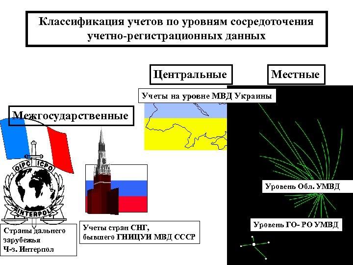 Классификация учетов по уровням сосредоточения учетно-регистрационных данных Центральные Местные Учеты на уровне МВД Украины