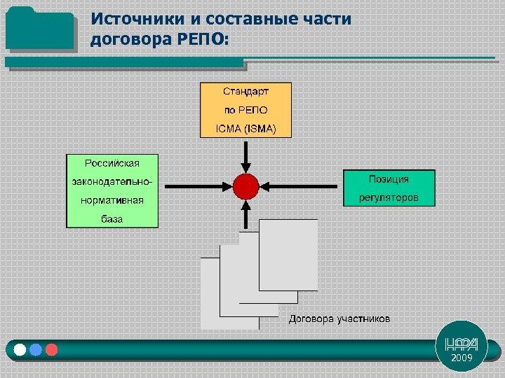 Источники и составные части договора РЕПО: 2009