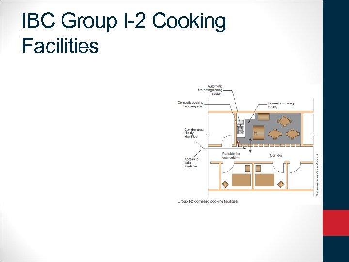 IBC Group I-2 Cooking Facilities