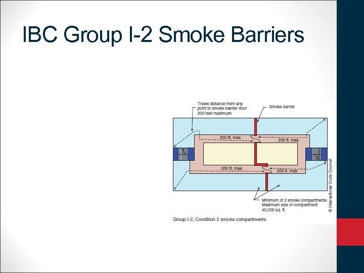 IBC Group I-2 Smoke Barriers
