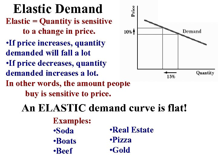 Elastic Demand Elastic = Quantity is sensitive to a change in price. • If