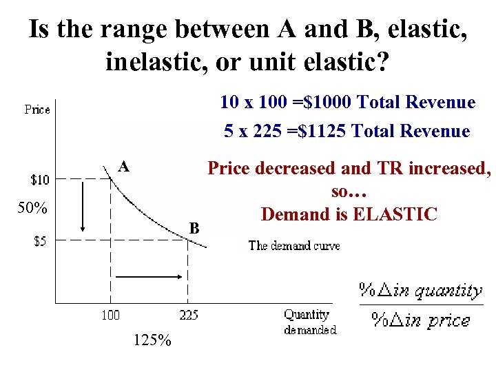 Is the range between A and B, elastic, inelastic, or unit elastic? 10 x