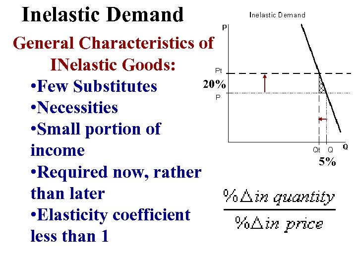 Inelastic Demand General Characteristics of INelastic Goods: 20% • Few Substitutes • Necessities •