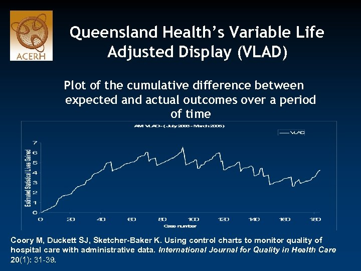 Queensland Health's Variable Life Adjusted Display (VLAD) Plot of the cumulative difference between expected