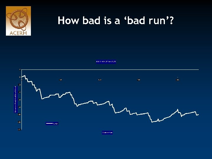 How bad is a 'bad run'?