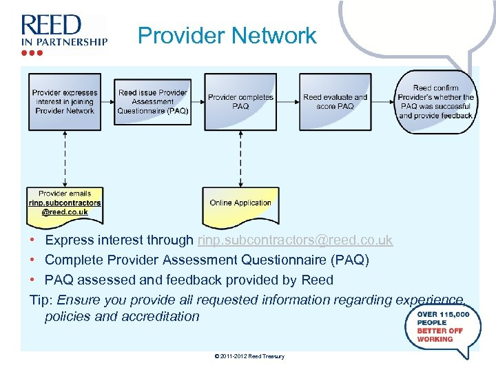 Provider Network • Express interest through rinp. subcontractors@reed. co. uk • Complete Provider Assessment