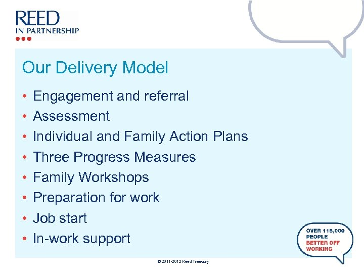 Our Delivery Model • • Engagement and referral Assessment Individual and Family Action Plans