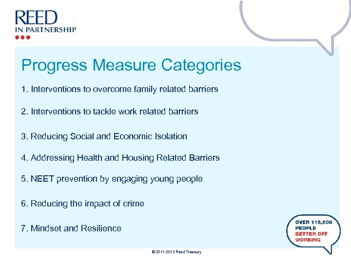 Progress Measure Categories 1. Interventions to overcome family related barriers 2. Interventions to tackle
