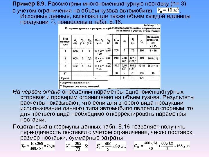 Пример 8. 9. Рассмотрим многономенклатурную поставку (n= 3) с учетом ограничения на объем кузова