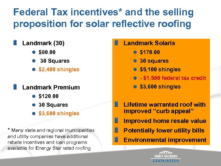 Federal Tax incentives* and the selling proposition for solar reflective roofing Landmark (30) Landmark
