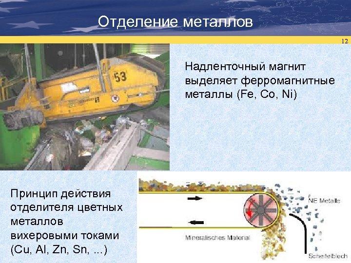 Отделение металлов 12 Надленточный магнит выделяет ферромагнитные металлы (Fe, Co, Ni) Принцип действия отделителя