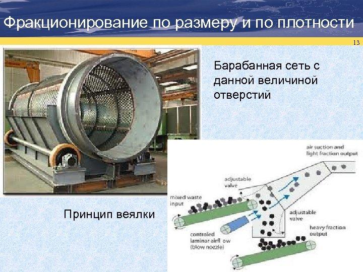 Фракционирование по размеру и по плотности 13 Барабанная сеть с данной величиной отверстий Принцип