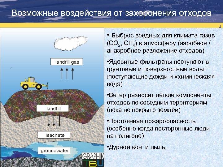 Возможные воздействия от захоронения отходов 2 • Быброс вредных для климата газов (CO 2,