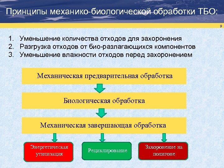Принципы механико-биологической обработки ТБО: 9 1. Уменьшение количества отходов для захоронения 2. Разгрузка отходов