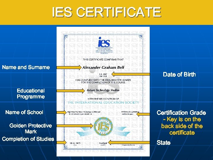 IES CERTIFICATE Name and Surname Date of Birth Educational Programme Name of School Golden