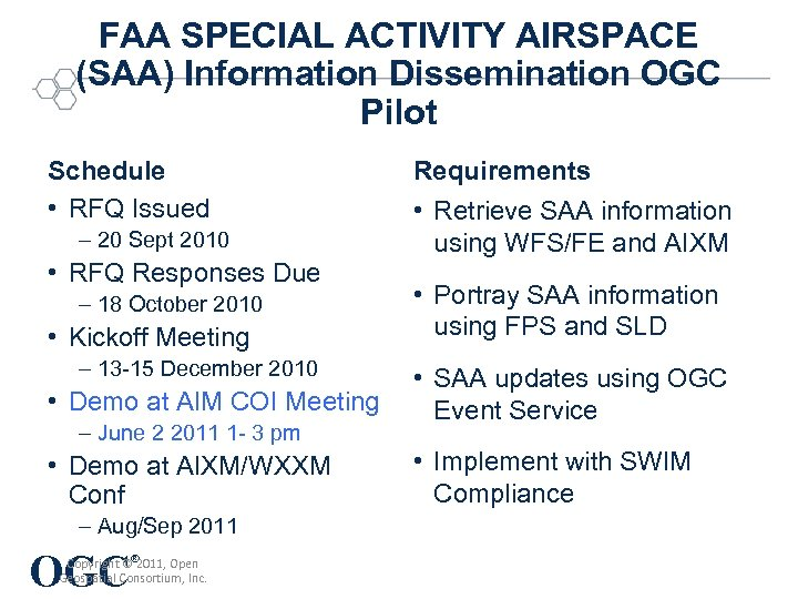 FAA SPECIAL ACTIVITY AIRSPACE (SAA) Information Dissemination OGC Pilot Schedule • RFQ Issued –