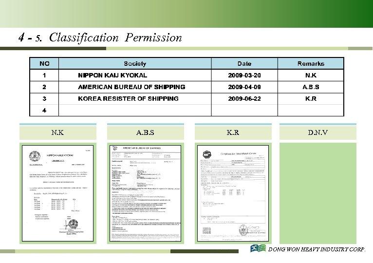 4 - 5. Classification Permission N. K A. B. S K. R D. N.