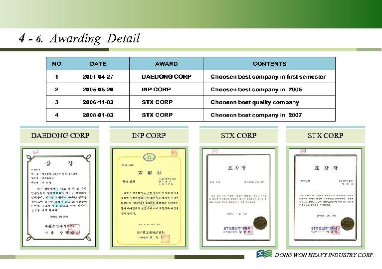 4 - 6. Awarding Detail DAEDONG CORP INP CORP STX CORP DONG WON HEAVY