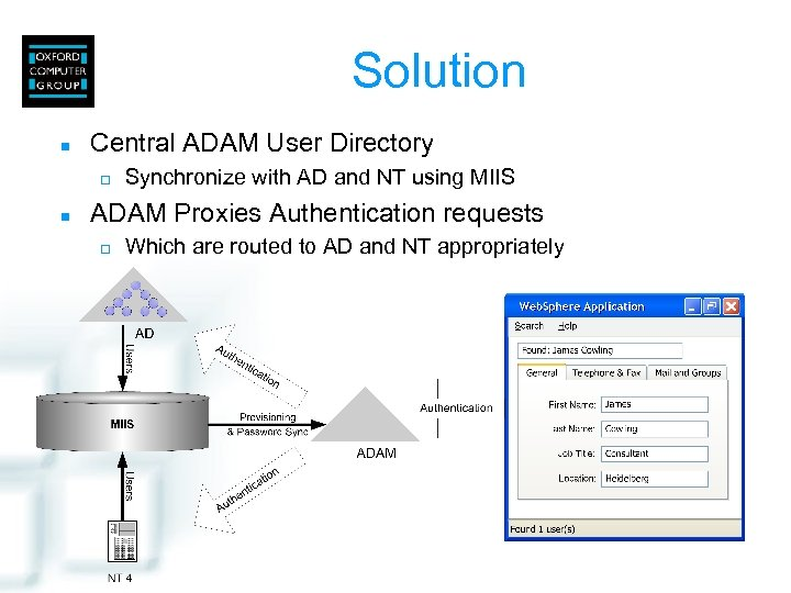 Solution n Central ADAM User Directory ¨ n Synchronize with AD and NT using