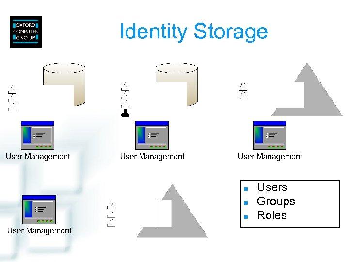 Identity Storage n n n Users Groups Roles