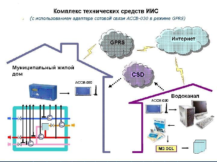 n (с использованием адаптера сотовой связи АССВ-030 в режиме GPRS)