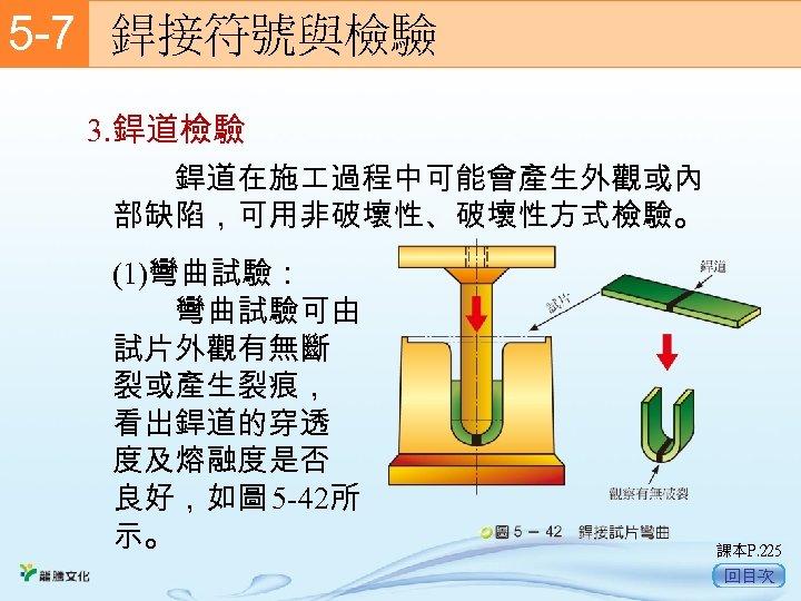 5 -7  銲接符號與檢驗 3. 銲道檢驗   銲道在施 過程中可能會產生外觀或內 部缺陷,可用非破壞性、破壞性方式檢驗。 (1)彎曲試驗:   彎曲試驗可由 試片外觀有無斷 裂或產生裂痕, 看出銲道的穿透 度及熔融度是否