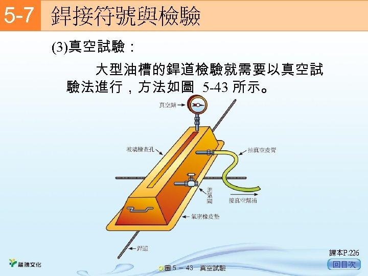 5 -7  銲接符號與檢驗 (3)真空試驗:   大型油槽的銲道檢驗就需要以真空試 驗法進行,方法如圖 5 -43 所示。 課本P. 226 回目次
