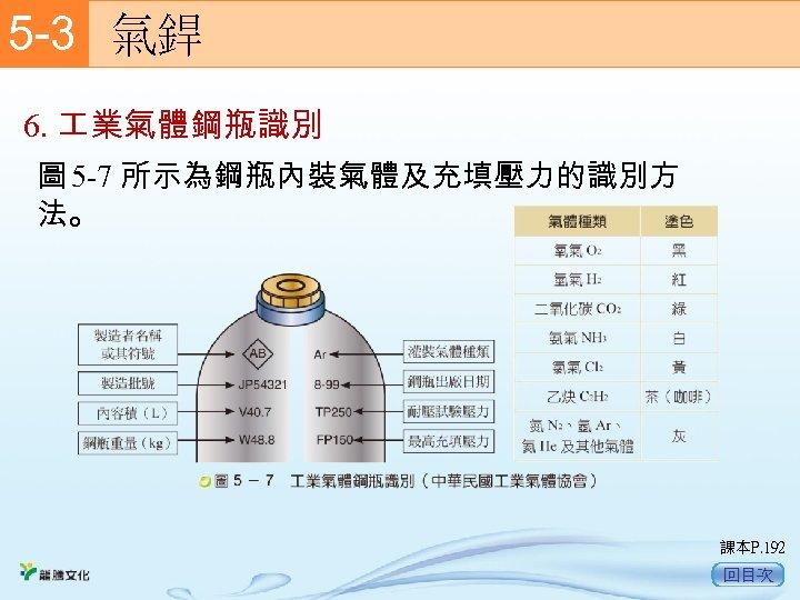 5 -3  氣銲 6. 業氣體鋼瓶識別 圖 5 -7 所示為鋼瓶內裝氣體及充填壓力的識別方 法。 課本P. 192 回目次
