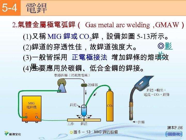 5 -4  電銲 2. 氣體金屬極電弧銲( Gas metal arc welding, GMAW) (1)又稱 MIG 銲或 CO