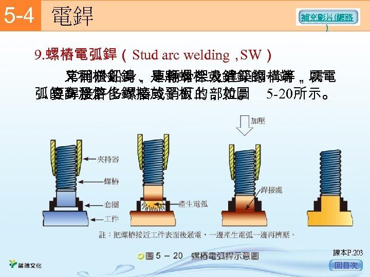 5 -4  電銲 補充影片(網路 ) 9. 螺樁電弧銲(Stud arc welding, SW)   又稱植釘銲,是將螺栓或銷釘的一端,以電   常用於船身、車輛骨架及建築鋼構等,需 弧的高溫熔化銲接於平板上,如圖 5