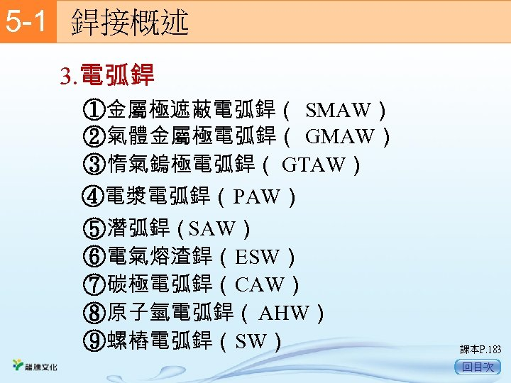 5 -1  銲接概述 3. 電弧銲 ①金屬極遮蔽電弧銲( SMAW) ②氣體金屬極電弧銲( GMAW) ③惰氣鎢極電弧銲( GTAW) ④電漿電弧銲(PAW) ⑤潛弧銲(SAW) ⑥電氣熔渣銲(ESW)