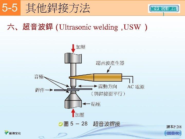 5 -5  其他銲接方法 補充影片(網路 ) 六、超音波銲( Ultrasonic welding, USW ) 課本P. 208 回目次