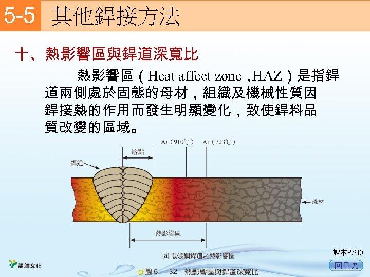 5 -5  其他銲接方法 十、熱影響區與銲道深寬比 熱影響區(Heat affect zone, HAZ)是指銲 道兩側處於固態的母材,組織及機械性質因 銲接熱的作用而發生明顯變化,致使銲料品 質改變的區域。 課本P. 210 回目次
