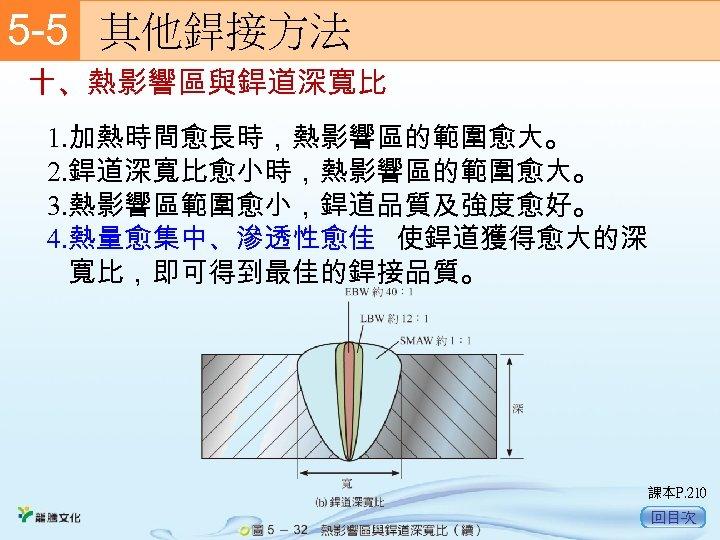 5 -5  其他銲接方法 十、熱影響區與銲道深寬比 1. 加熱時間愈長時,熱影響區的範圍愈大。 2. 銲道深寬比愈小時,熱影響區的範圍愈大。 3. 熱影響區範圍愈小,銲道品質及強度愈好。 4. 熱量愈集中、滲透性愈佳 使銲道獲得愈大的深 寬比,即可得到最佳的銲接品質。