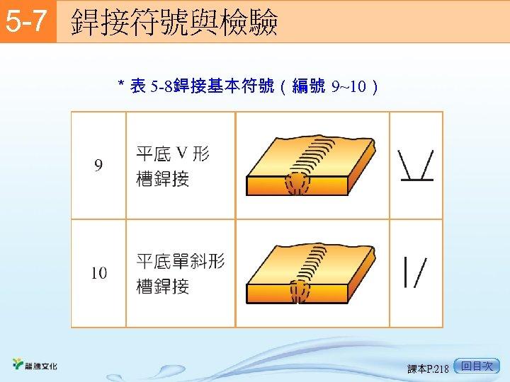 5 -7  銲接符號與檢驗 *表 5 -8銲接基本符號(編號 9~10) 課本P. 218 回目次