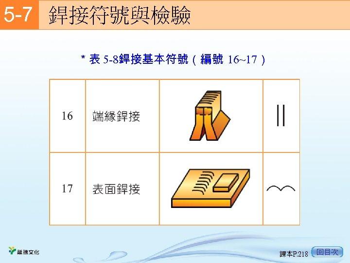5 -7  銲接符號與檢驗 *表 5 -8銲接基本符號(編號 16~17) 課本P. 218 回目次