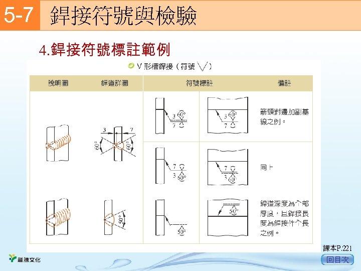 5 -7  銲接符號與檢驗 4. 銲接符號標註範例 課本P. 221 回目次