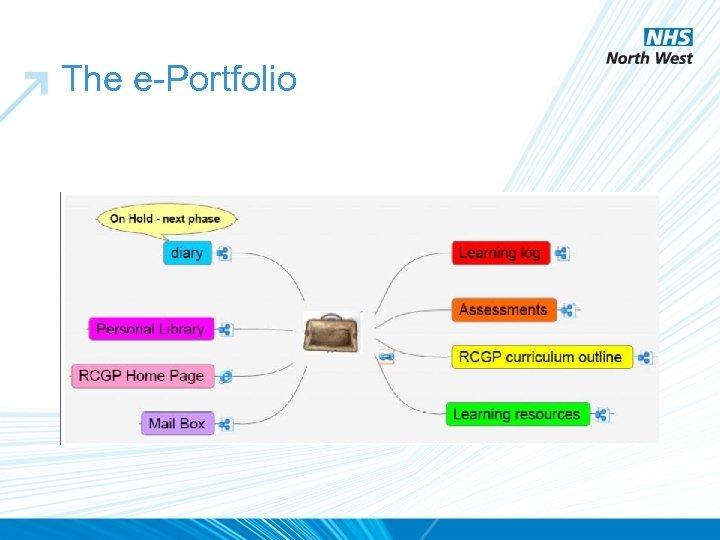 The e-Portfolio