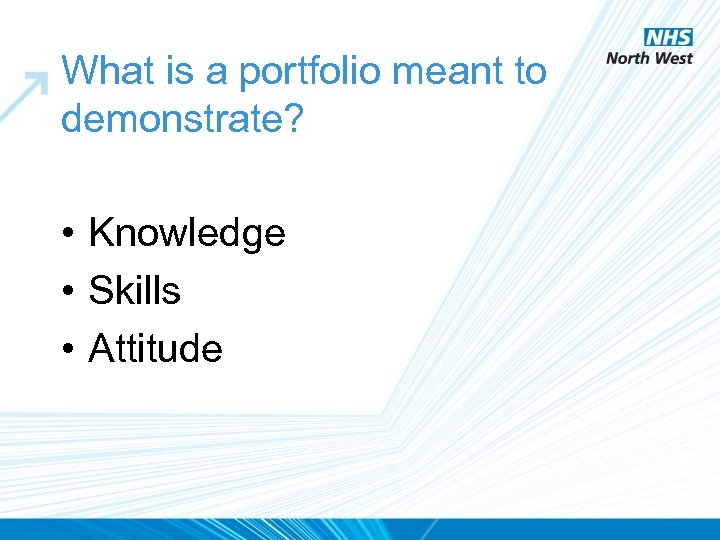 What is a portfolio meant to demonstrate? • Knowledge • Skills • Attitude